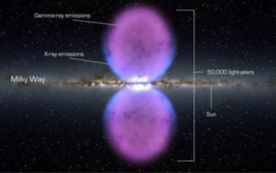 2 Giant blobs at the core of our galaxy are emitting very large amounts of radiation and scientists don't know how they got there